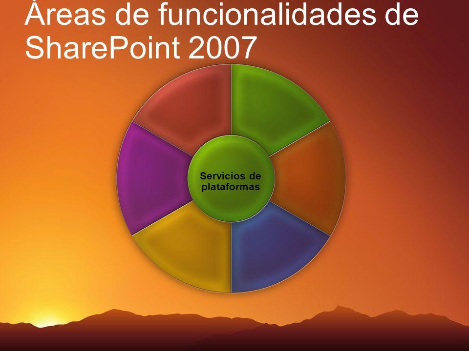 Áreas de funcionalidades de SharePoint 2007 Servicios de plataformas