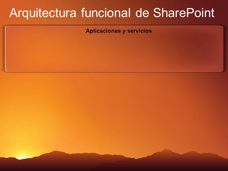 Aplicaciones y servicios Arquitectura funcional de SharePoint