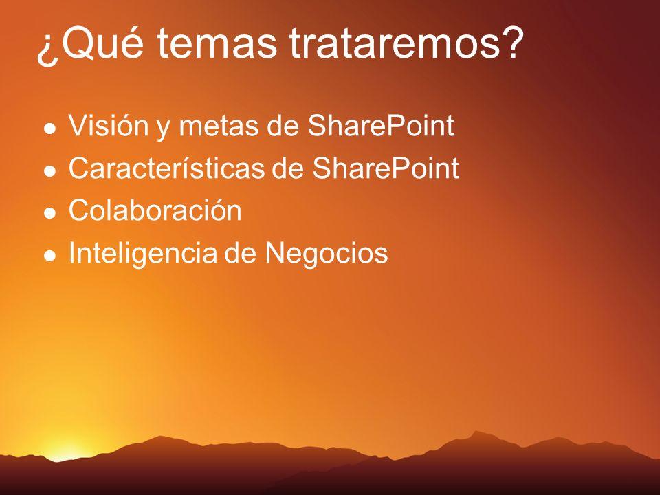 Visión y metas de SharePoint Características de SharePoint Colaboración Inteligencia de Negocios ¿Qué temas trataremos
