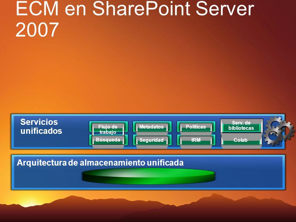 ECM en SharePoint Server 2007 Arquitectura de almacenamiento unificada Servicios unificados Flujo de trabajo MetadatosPolíticas Búsqueda SeguridadIRMC