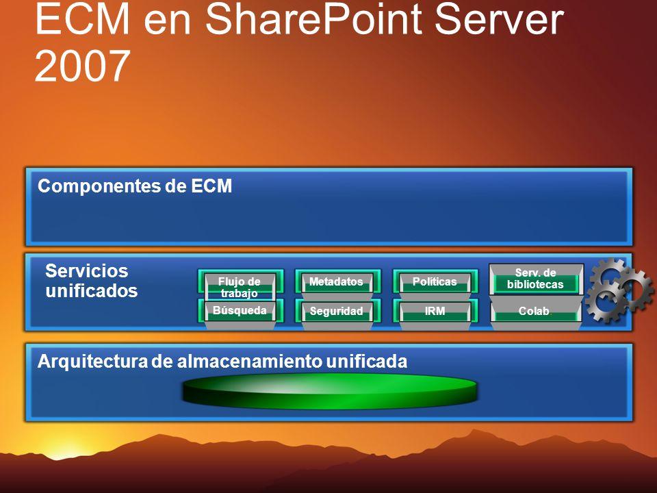 ECM en SharePoint Server 2007 Componentes de ECMArquitectura de almacenamiento unificada Servicios unificados Flujo de trabajo MetadatosPolíticas Búsq