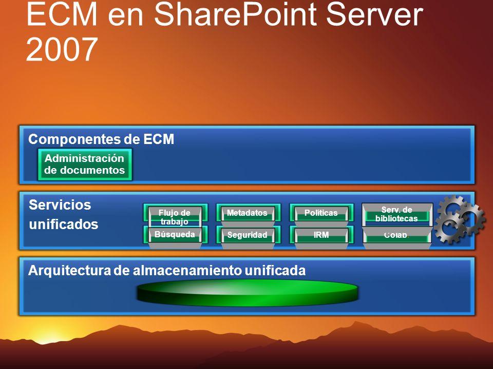 ECM en SharePoint Server 2007 Componentes de ECM Administración de documentos Arquitectura de almacenamiento unificada Servicios unificados Flujo de trabajo MetadatosPolíticas Búsqueda SeguridadIRMColab.