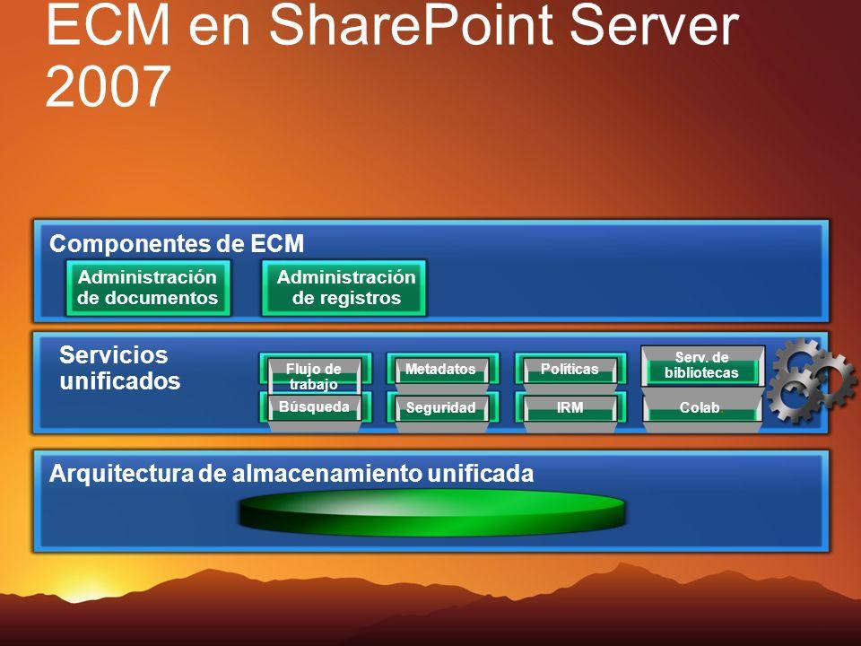 ECM en SharePoint Server 2007 Componentes de ECM Administración de registros Administración de documentos Arquitectura de almacenamiento unificada Servicios unificados Flujo de trabajo MetadatosPolíticas Búsqueda SeguridadIRMColab.