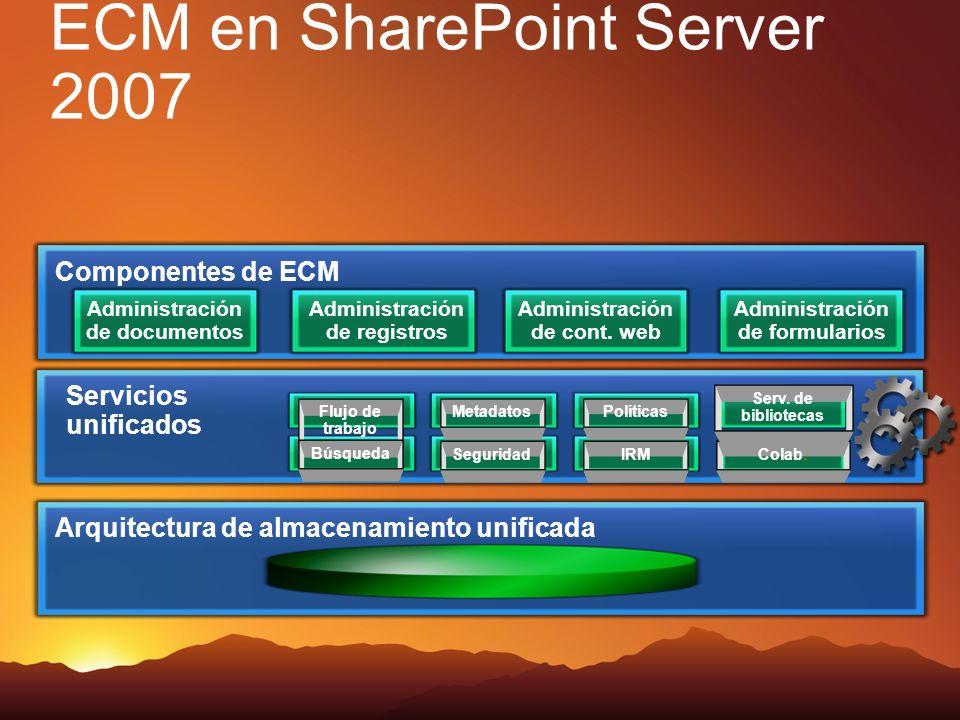 ECM en SharePoint Server 2007 Componentes de ECM Administración de registros Administración de documentos Arquitectura de almacenamiento unificada Administración de cont.
