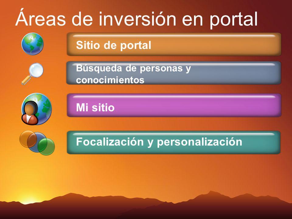 Áreas de inversión en portal Sitio de portal Búsqueda de personas y conocimientos Mi sitio Focalización y personalización