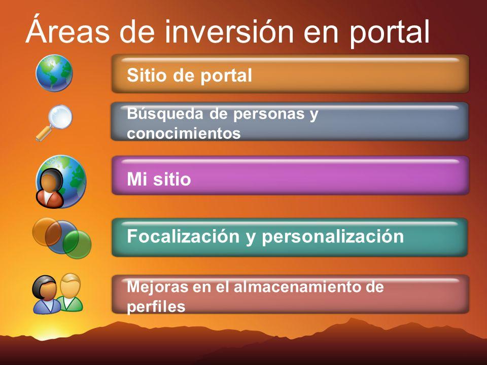 Áreas de inversión en portal Sitio de portal Búsqueda de personas y conocimientos Mi sitio Focalización y personalización Mejoras en el almacenamiento de perfiles