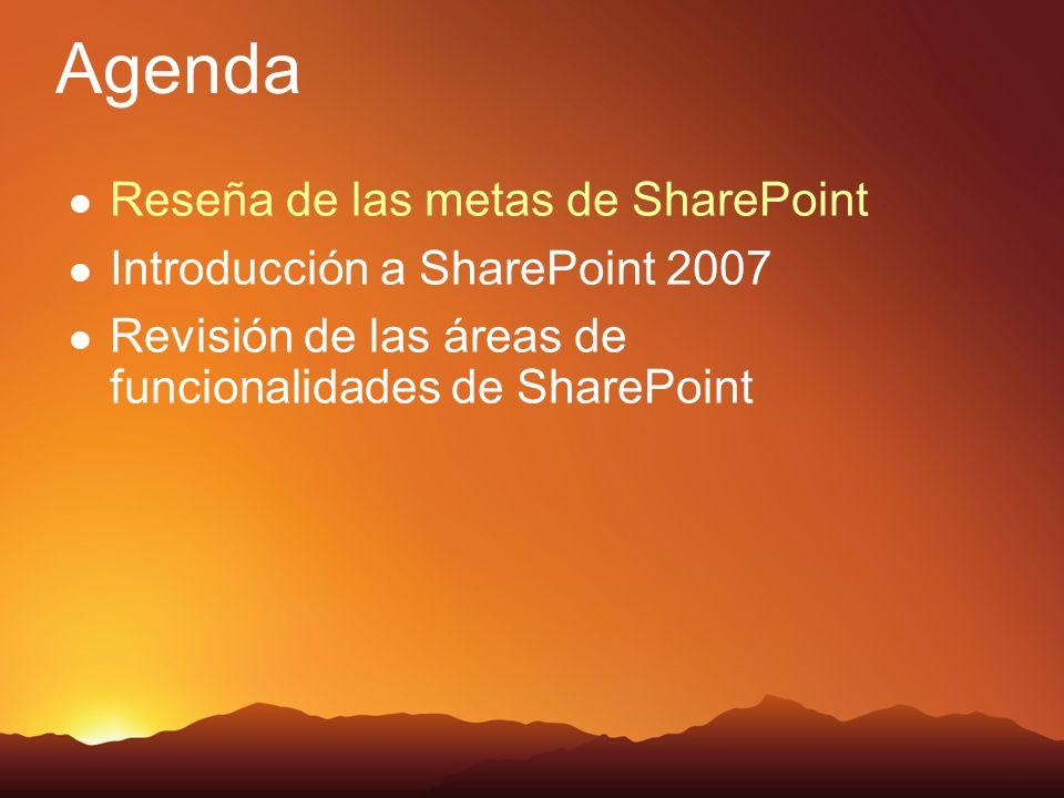 Reseña de las metas de SharePoint Introducción a SharePoint 2007 Revisión de las áreas de funcionalidades de SharePoint Agenda