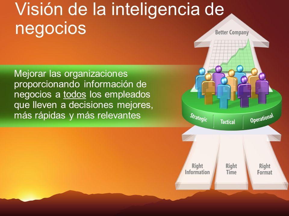 Mejorar las organizaciones proporcionando información de negocios a todos los empleados que lleven a decisiones mejores, más rápidas y más relevantes Visión de la inteligencia de negocios