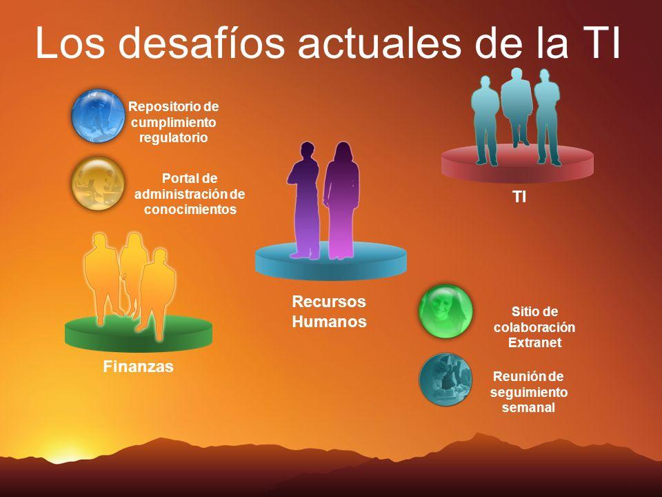 Los desafíos actuales de la TI Finanzas Recursos Humanos TI Reunión de seguimiento semanal Sitio de colaboración Extranet Portal de administración de conocimientos Repositorio de cumplimiento regulatorio