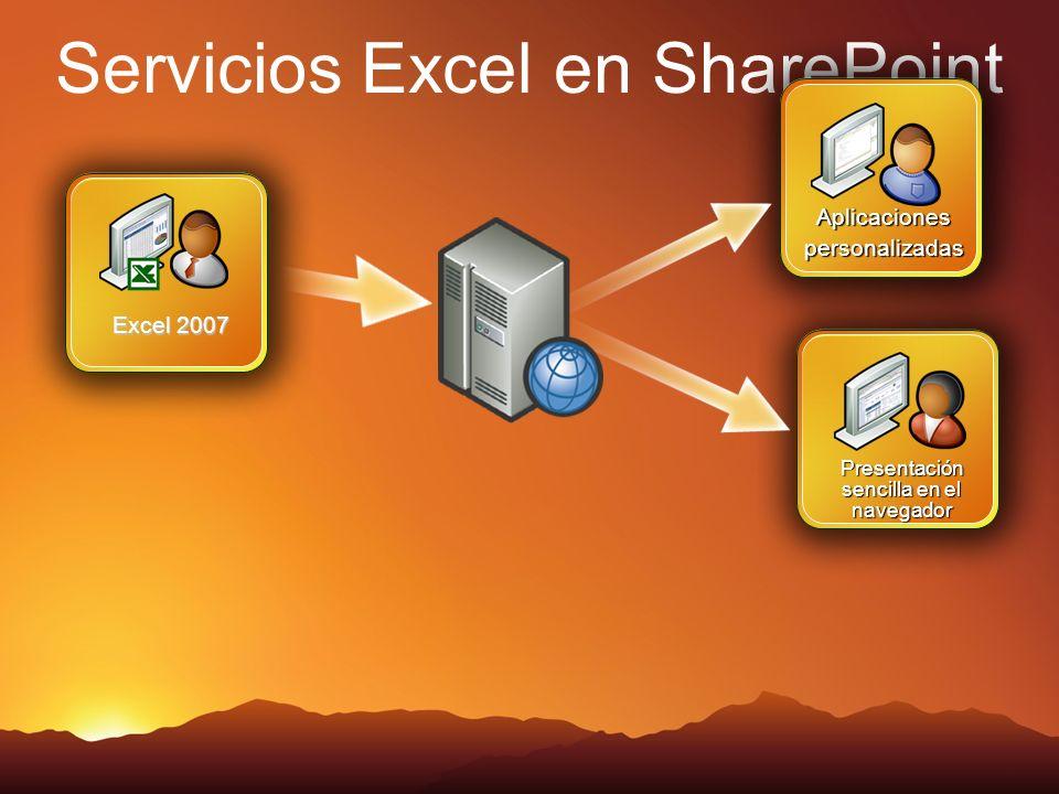 Servicios Excel en SharePoint Presentación sencilla en el navegador Aplicacionespersonalizadas Excel 2007