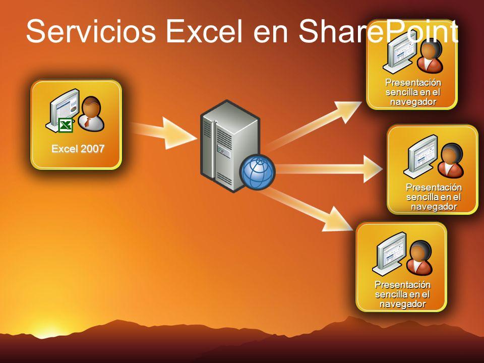Presentación sencilla en el navegador Servicios Excel en SharePoint Excel 2007