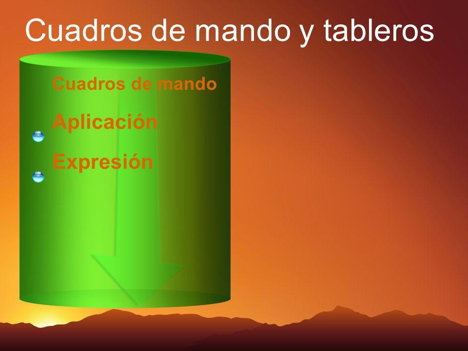 Cuadros de mando y tableros Cuadros de mando Aplicación Expresión