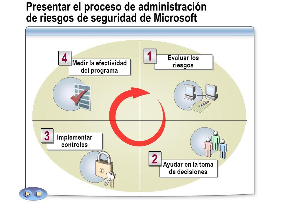 Presentar el proceso de administración de riesgos de seguridad de Microsoft Implementar controles 3 3 Ayudar en la toma de decisiones 2 2 Medir la efe