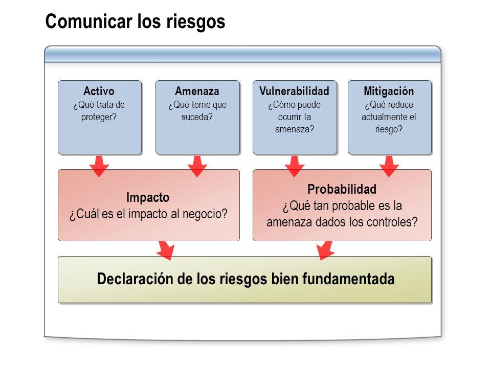 Comunicar los riesgos Declaración de los riesgos bien fundamentada Impacto ¿Cuál es el impacto al negocio? Probabilidad ¿Qué tan probable es la amenaz
