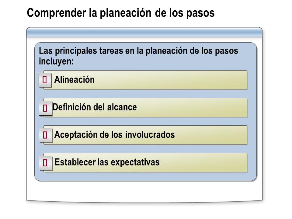 Comprender la planeación de los pasos Las principales tareas en la planeación de los pasos incluyen: Alineación Definición del alcance Aceptación de l