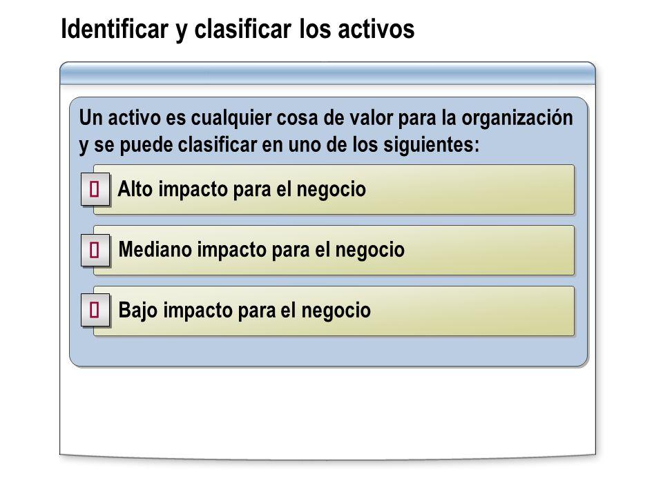 Identificar y clasificar los activos Un activo es cualquier cosa de valor para la organización y se puede clasificar en uno de los siguientes: Alto im