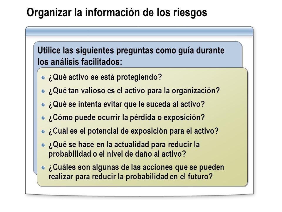 Organizar la información de los riesgos Utilice las siguientes preguntas como guía durante los análisis facilitados: ¿Qué activo se está protegiendo?