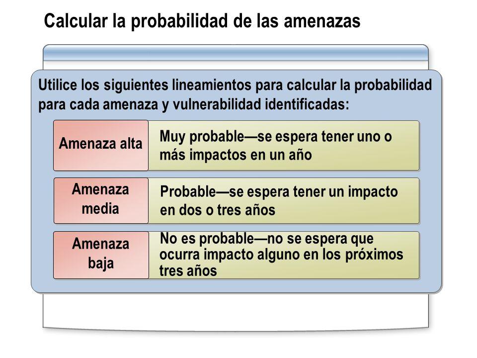 Calcular la probabilidad de las amenazas Utilice los siguientes lineamientos para calcular la probabilidad para cada amenaza y vulnerabilidad identifi