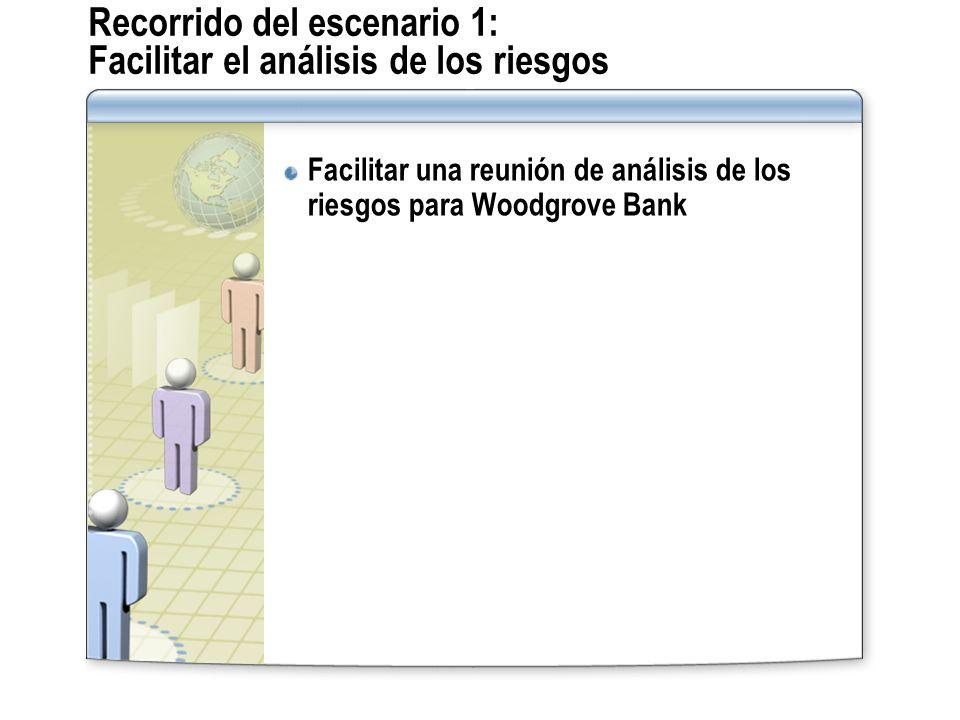 Recorrido del escenario 1: Facilitar el análisis de los riesgos Facilitar una reunión de análisis de los riesgos para Woodgrove Bank