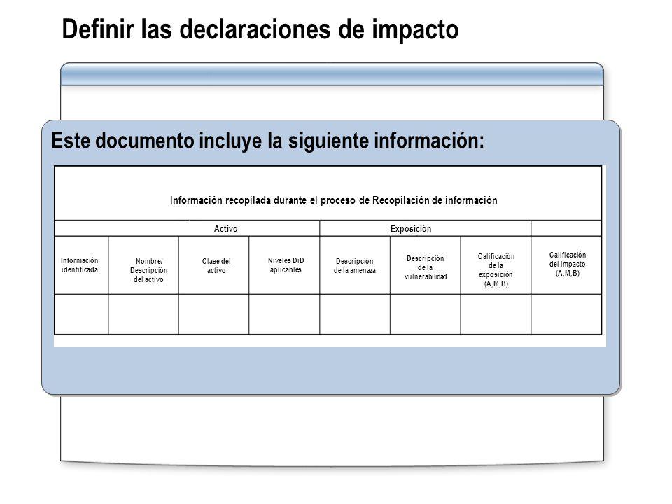 Definir las declaraciones de impacto Este documento incluye la siguiente información: Información recopilada durante el proceso de Recopilación de inf