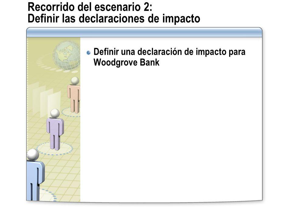 Recorrido del escenario 2: Definir las declaraciones de impacto Definir una declaración de impacto para Woodgrove Bank