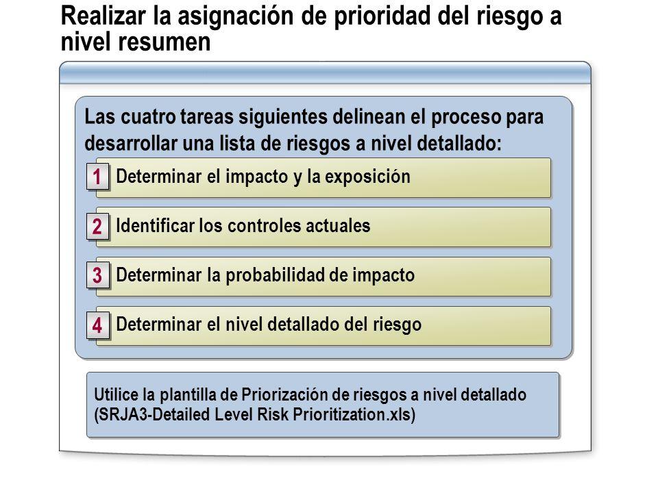 Realizar la asignación de prioridad del riesgo a nivel resumen Las cuatro tareas siguientes delinean el proceso para desarrollar una lista de riesgos