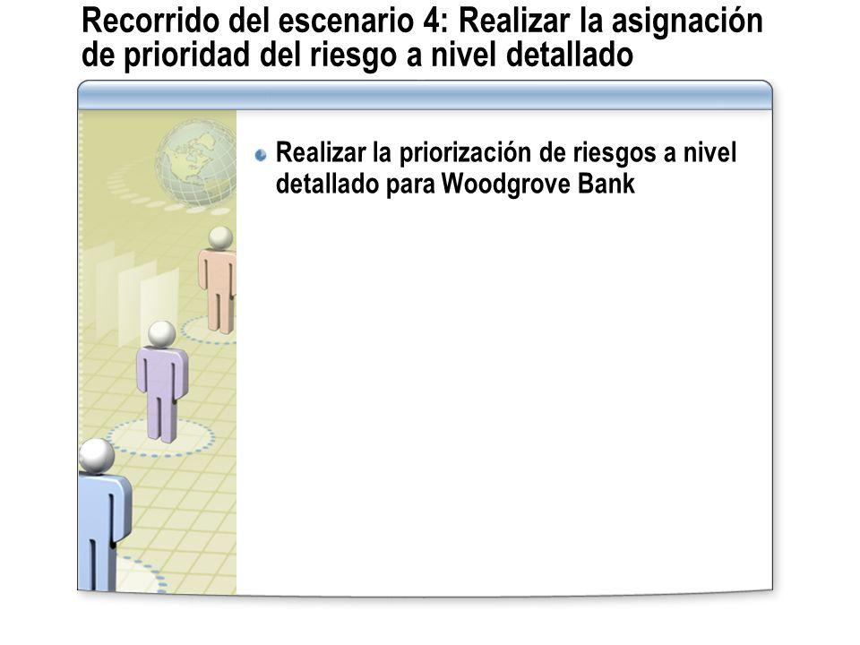 Recorrido del escenario 4: Realizar la asignación de prioridad del riesgo a nivel detallado Realizar la priorización de riesgos a nivel detallado para