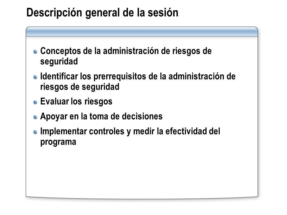 Descripción general de la sesión Conceptos de la administración de riesgos de seguridad Identificar los prerrequisitos de la administración de riesgos