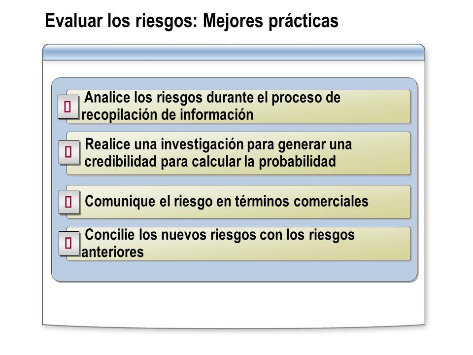 Evaluar los riesgos: Mejores prácticas Analice los riesgos durante el proceso de recopilación de información Realice una investigación para generar un