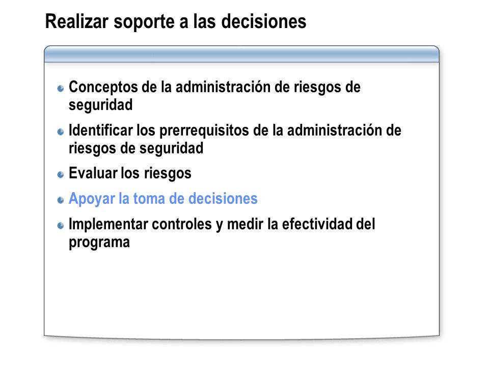 Realizar soporte a las decisiones Conceptos de la administración de riesgos de seguridad Identificar los prerrequisitos de la administración de riesgo