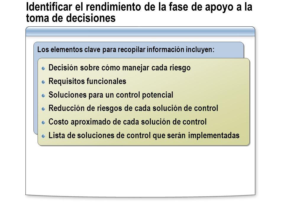 Identificar el rendimiento de la fase de apoyo a la toma de decisiones Los elementos clave para recopilar información incluyen: Decisión sobre cómo ma
