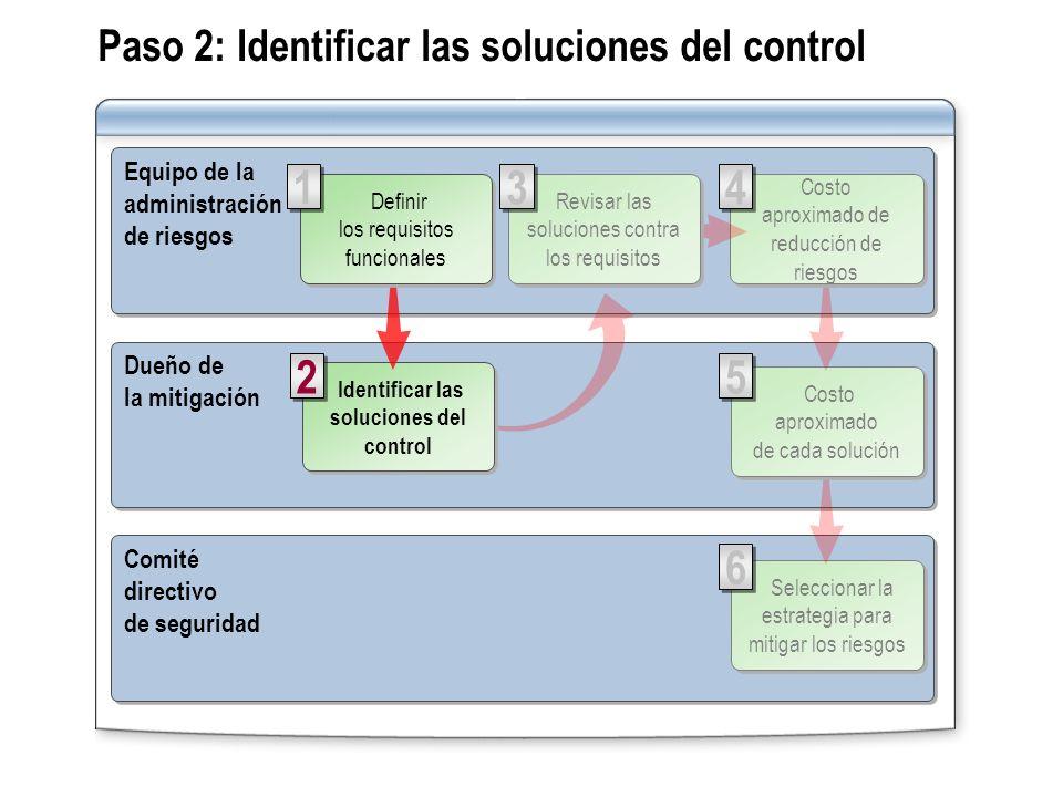 Paso 2: Identificar las soluciones del control Equipo de la administración de riesgos Equipo de la administración de riesgos Comité directivo de segur