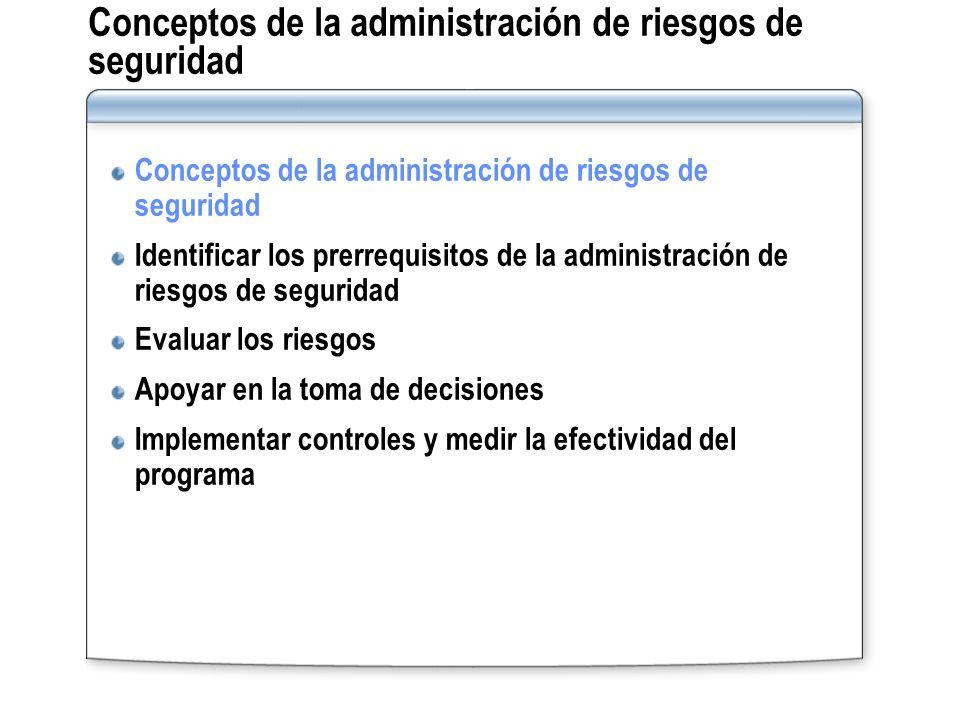 Conceptos de la administración de riesgos de seguridad Identificar los prerrequisitos de la administración de riesgos de seguridad Evaluar los riesgos