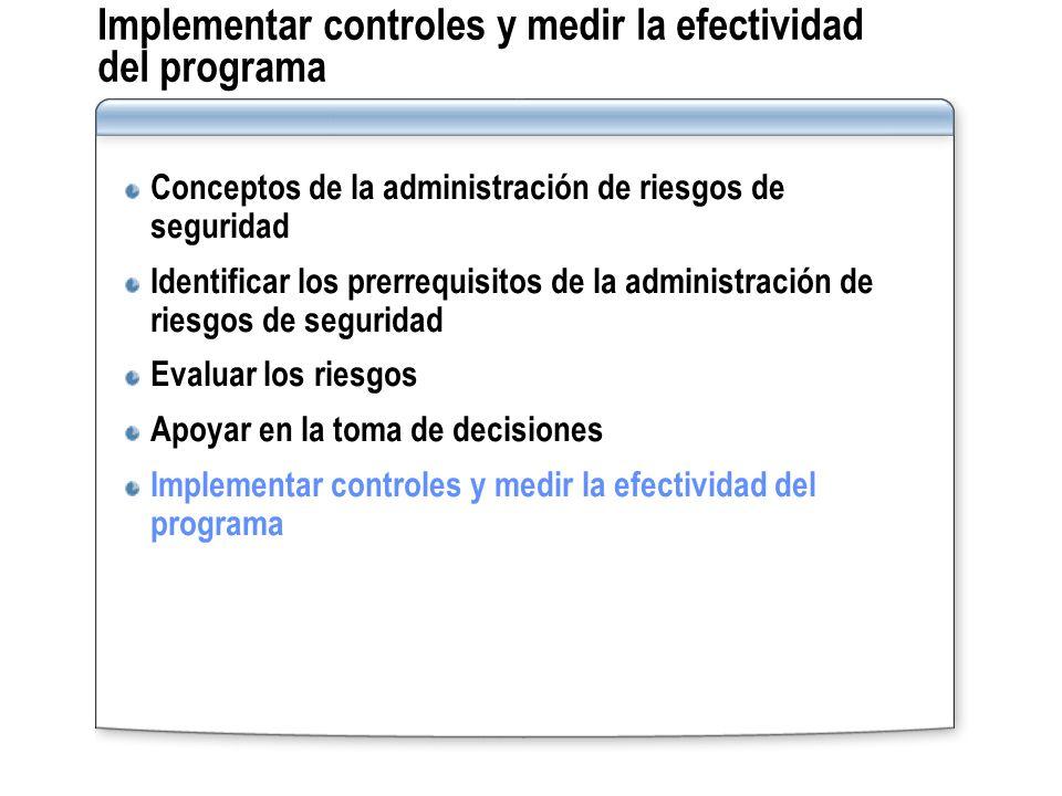 Implementar controles y medir la efectividad del programa Conceptos de la administración de riesgos de seguridad Identificar los prerrequisitos de la