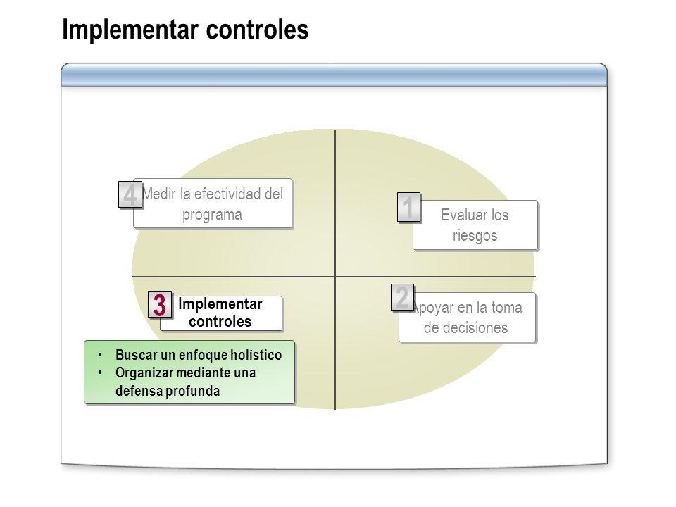 Implementar controles 3 3 Apoyar en la toma de decisiones 2 2 Medir la efectividad del programa 4 4 Evaluar los riesgos 1 1 Buscar un enfoque holístic