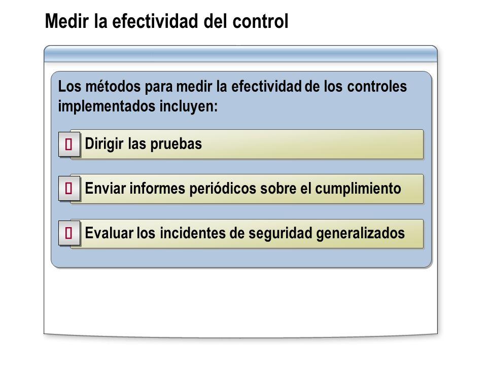 Medir la efectividad del control Los métodos para medir la efectividad de los controles implementados incluyen: Enviar informes periódicos sobre el cu