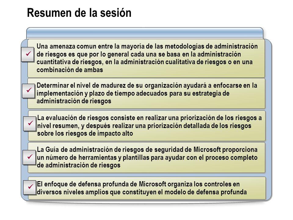 Resumen de la sesión Una amenaza comun entre la mayoría de las metodologías de administración de riesgos es que por lo general cada una se basa en la