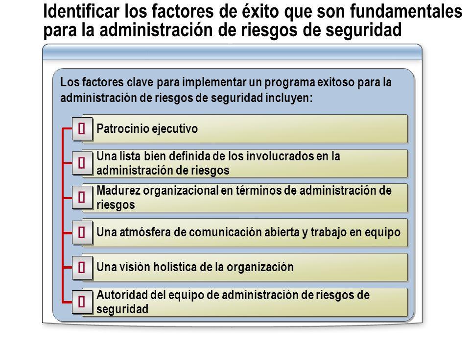 Los factores clave para implementar un programa exitoso para la administración de riesgos de seguridad incluyen: Una atmósfera de comunicación abierta