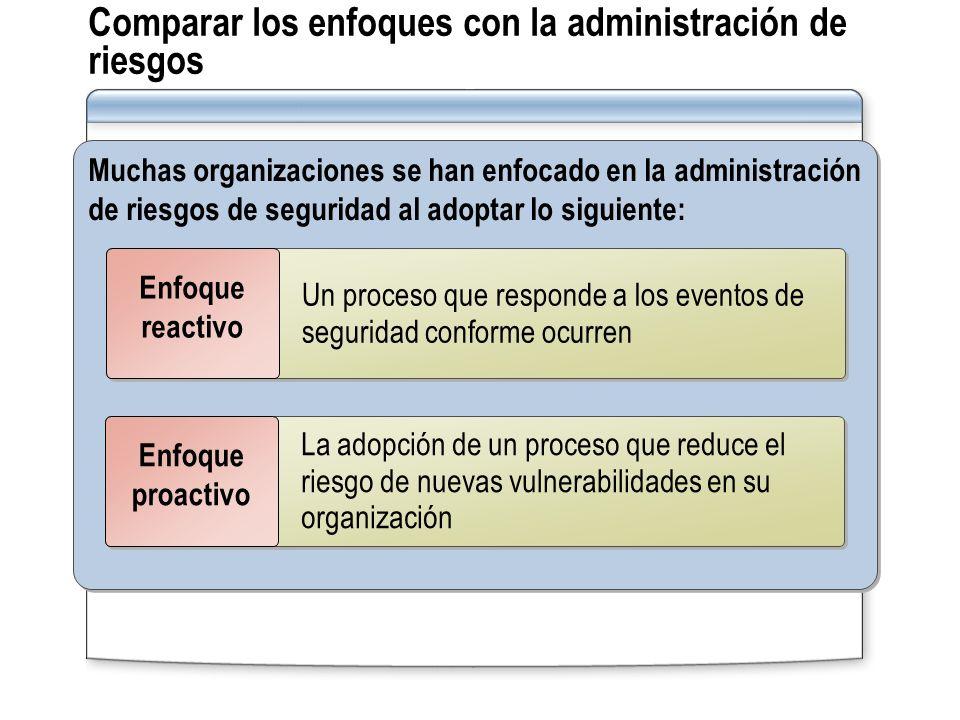 Paso 3: Revisar las soluciones contra los requisitos Equipo de la administración de riesgos Equipo de la administración de riesgos Comité directivo de seguridad Comité directivo de seguridad Seleccionar la estrategia para mitigar los riesgos 6 6 Dueño de la mitigación Dueño de la mitigación Identificar las soluciones del control 2 2 Definir los requisitos funcionales Definir los requisitos funcionales 1 1 Costo aproximado de cada solución Costo aproximado de cada solución 5 5 Costo aproximado de reducción de riesgos Costo aproximado de reducción de riesgos 4 4 Revisar las soluciones contra los requisitos Revisar las soluciones contra los requisitos 3 3