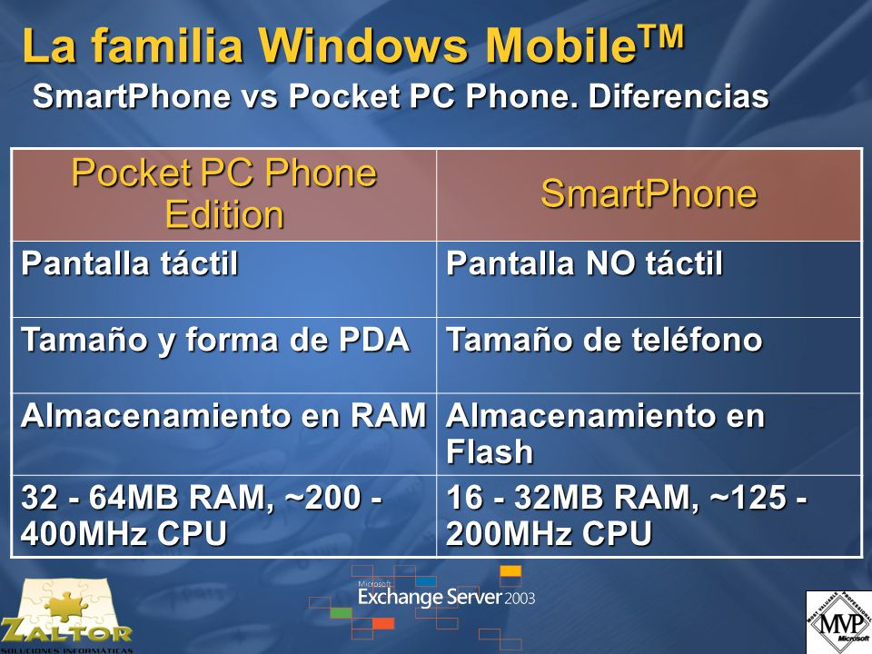La familia Windows Mobile TM SmartPhone vs Pocket PC Phone. Diferencias Pocket PC Phone Edition SmartPhone Pantalla táctil Pantalla NO táctil Tamaño y