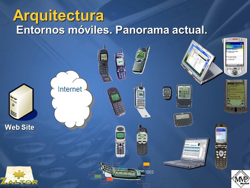 Arquitectura Entornos móviles. Panorama actual. Internet Web Site