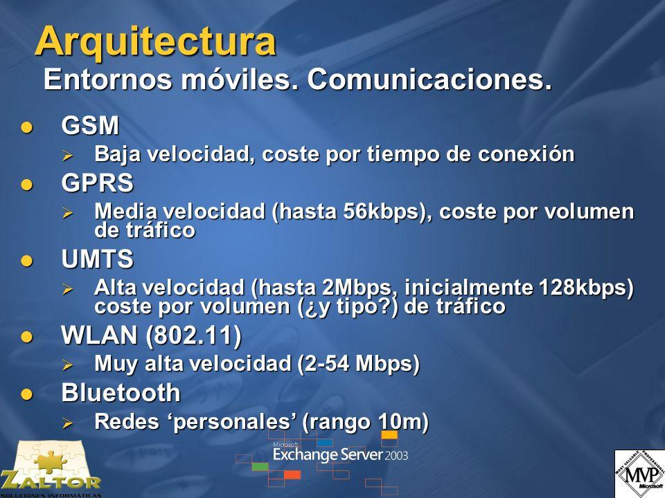 Arquitectura Entornos móviles. Comunicaciones. GSM GSM Baja velocidad, coste por tiempo de conexión Baja velocidad, coste por tiempo de conexión GPRS
