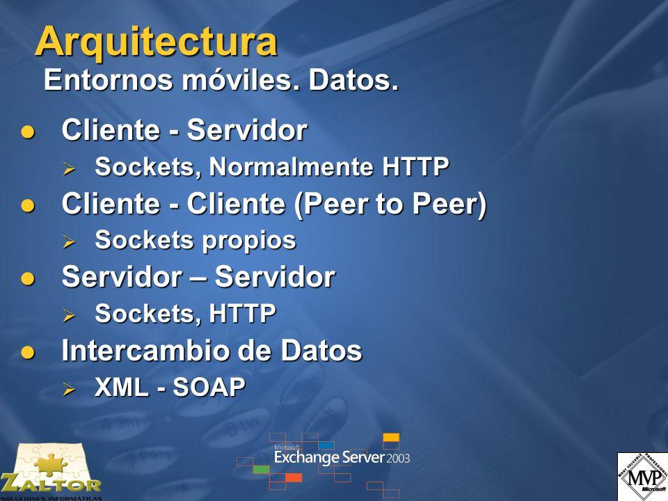 Arquitectura Entornos móviles. Datos. Cliente - Servidor Cliente - Servidor Sockets, Normalmente HTTP Sockets, Normalmente HTTP Cliente - Cliente (Pee