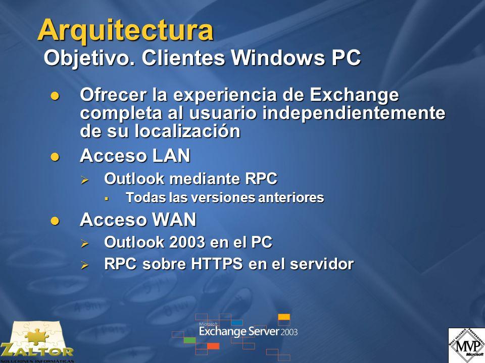 Arquitectura Objetivo. Clientes Windows PC Ofrecer la experiencia de Exchange completa al usuario independientemente de su localización Ofrecer la exp