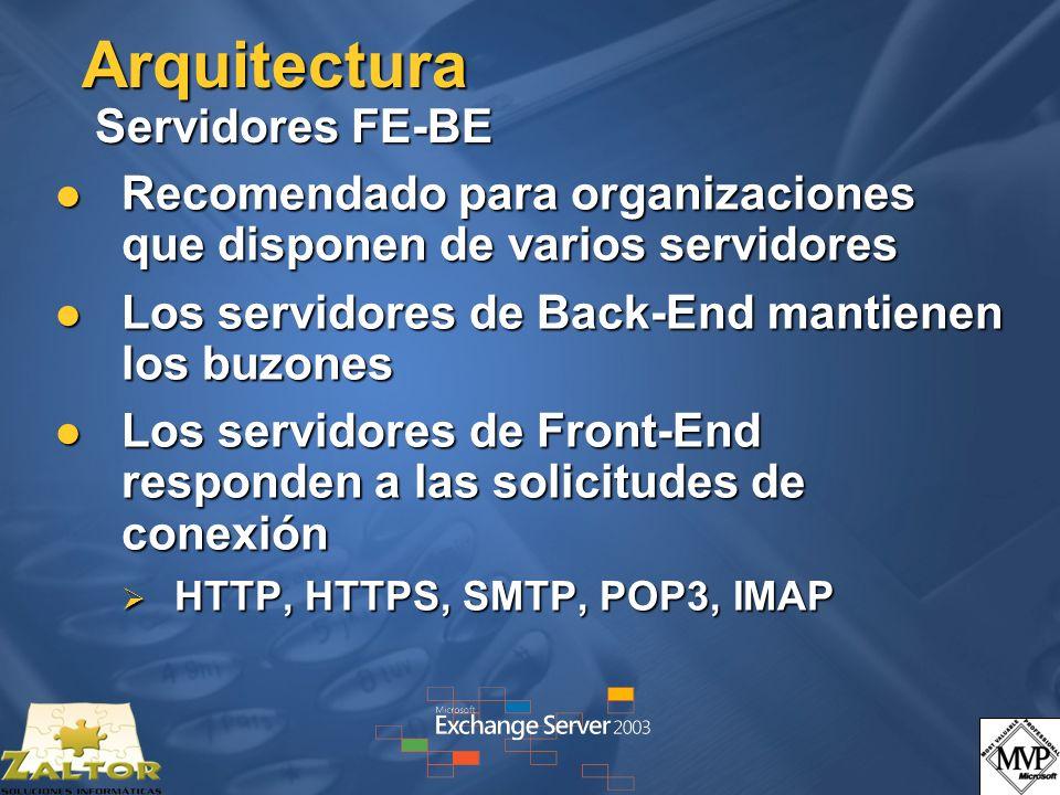 Arquitectura Servidores FE-BE Recomendado para organizaciones que disponen de varios servidores Recomendado para organizaciones que disponen de varios servidores Los servidores de Back-End mantienen los buzones Los servidores de Back-End mantienen los buzones Los servidores de Front-End responden a las solicitudes de conexión Los servidores de Front-End responden a las solicitudes de conexión HTTP, HTTPS, SMTP, POP3, IMAP HTTP, HTTPS, SMTP, POP3, IMAP