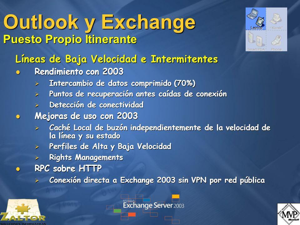 Outlook y Exchange Puesto Propio Itinerante Líneas de Baja Velocidad e Intermitentes Rendimiento con 2003 Rendimiento con 2003 Intercambio de datos co