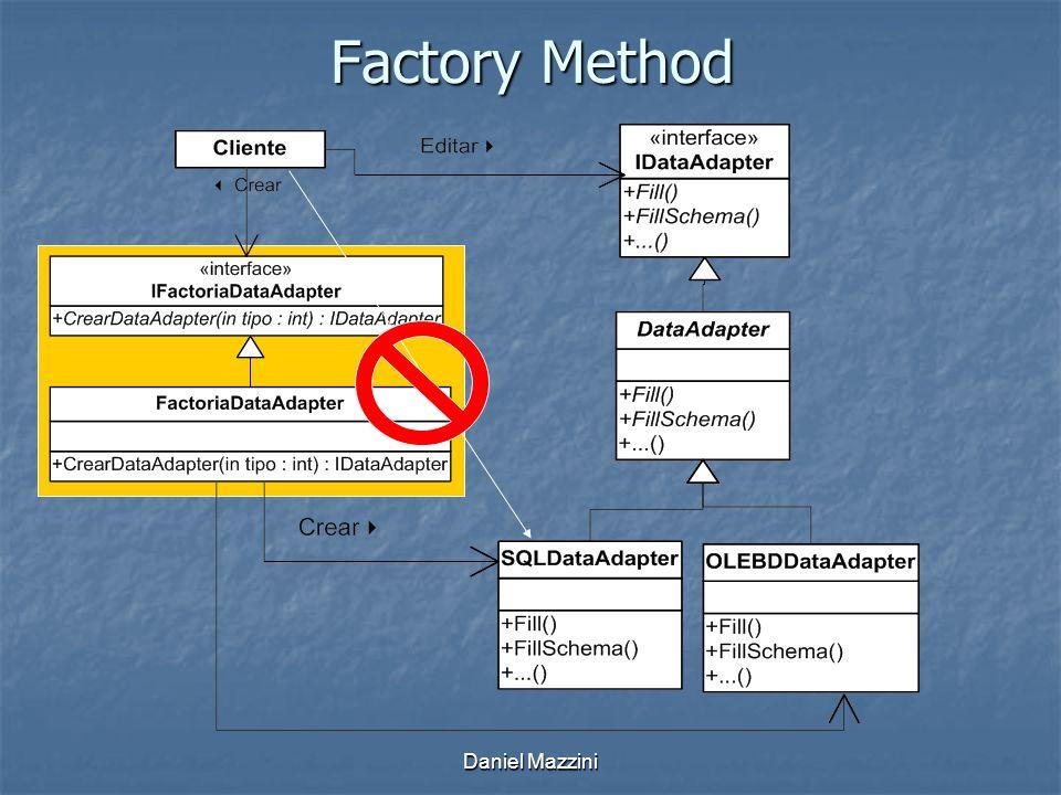 Daniel Mazzini Factory Method