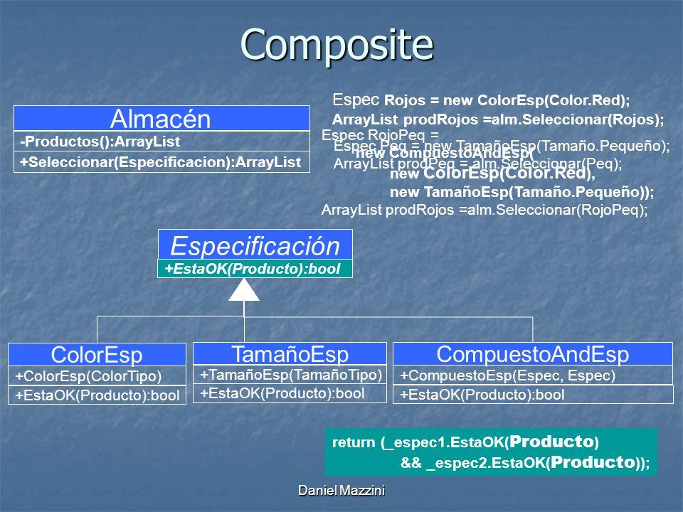 Daniel MazziniComposite Especificación +EstaOK(Producto):bool Almacén -Productos():ArrayList +Seleccionar(Especificacion):ArrayList ColorEsp +ColorEsp(ColorTipo) +EstaOK(Producto):bool TamañoEsp +TamañoEsp(TamañoTipo) +EstaOK(Producto):bool Espec Rojos = new ColorEsp(Color.Red); ArrayList prodRojos =alm.Seleccionar(Rojos); Espec Peq = new TamañoEsp(Tamaño.Pequeño); ArrayList prodPeq = alm.Seleccionar(Peq); Espec RojoPeq = new CompuestoAndEsp( new ColorEsp(Color.Red ), new TamañoEsp(Tamaño.Pequeño)); ArrayList prodRojos =alm.Seleccionar(RojoPeq); return (_espec1.EstaOK( Producto ) && _espec2.EstaOK( Producto )); CompuestoAndEsp +CompuestoEsp(Espec, Espec) +EstaOK(Producto):bool