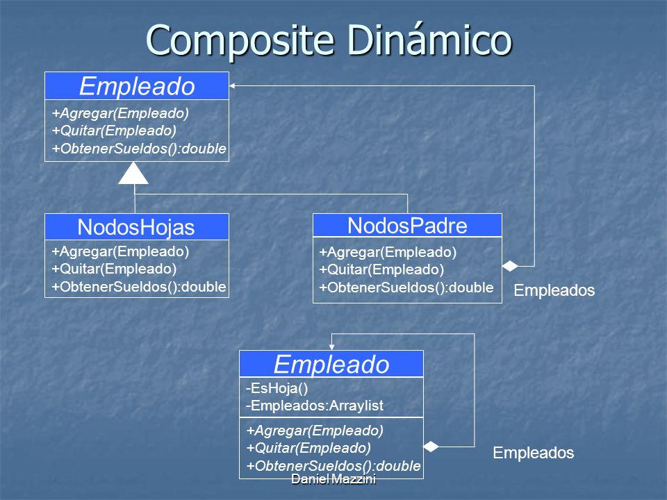 Composite Dinámico Empleado +Agregar(Empleado) +Quitar(Empleado) +ObtenerSueldos():double NodosHojas NodosPadre +Agregar(Empleado) +Quitar(Empleado) +ObtenerSueldos():double Empleados +Agregar(Empleado) +Quitar(Empleado) +ObtenerSueldos():double Empleado +Agregar(Empleado) +Quitar(Empleado) +ObtenerSueldos():double -EsHoja() -Empleados:Arraylist Empleados
