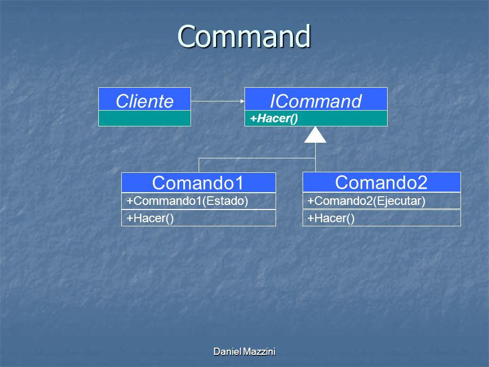 Daniel Mazzini Command ICommand +Hacer() Comando1 +Commando1(Estado) +Hacer() Comando2 +Comando2(Ejecutar) +Hacer() Cliente